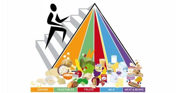 20 gennaio – Scaliamo la Piramide: un viaggio nella nutrizione dello sport