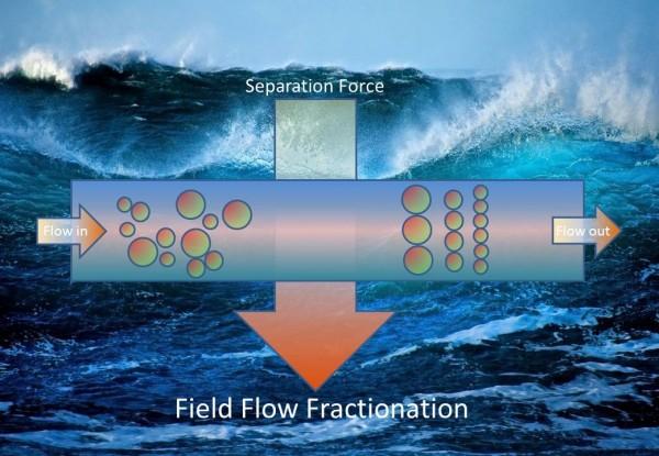 31 marzo - Focus sul nano-ingrediente