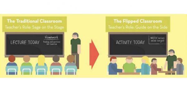 29 maggio - Innovazione nella Didattica e Corsi Flipped
