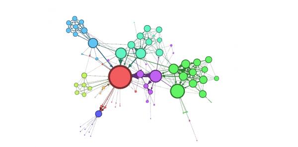 Dal 15 al 18 ottobre – Pathway e Network Analysis con modelli di equazioni strutturali
