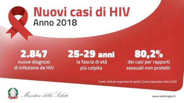 1 dicembre – Al San Matteo ambulatori aperti per la giornata mondiale contro l'AIDS