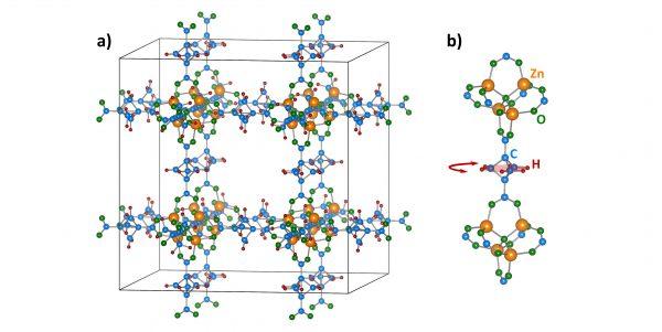 Rotori molecolari ultraveloci a temperature criogeniche